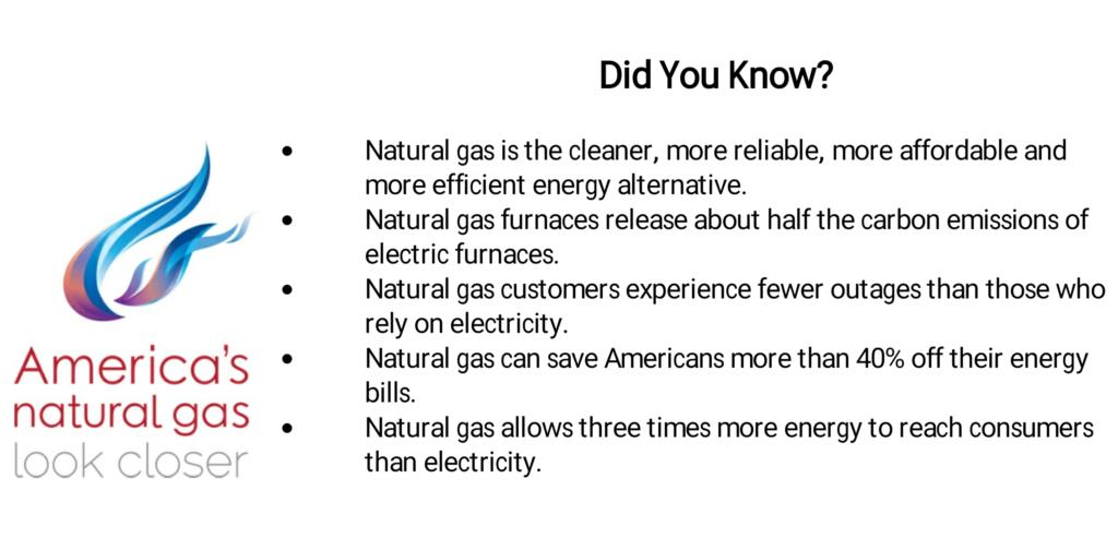 America's natural gas look closer